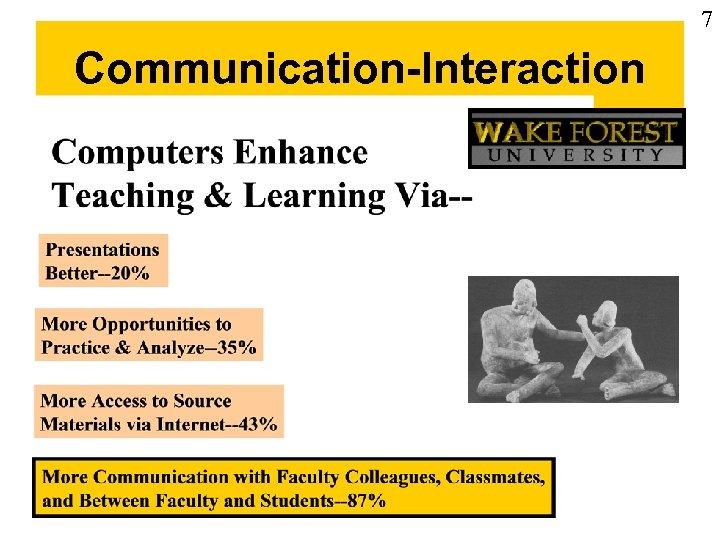 7 Communication-Interaction