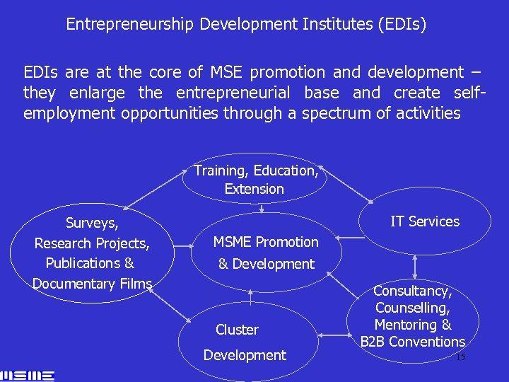 Entrepreneurship Development Institutes (EDIs) EDIs are at the core of MSE promotion and development