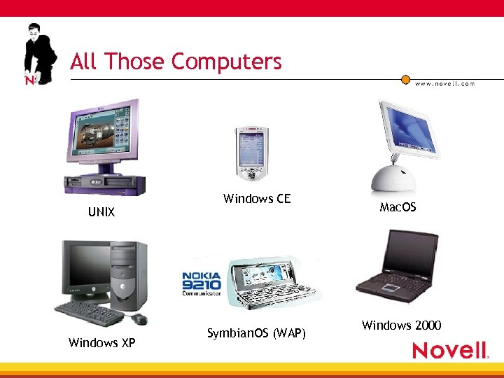 All Those Computers UNIX Windows XP Windows CE Symbian. OS (WAP) Mac. OS Windows