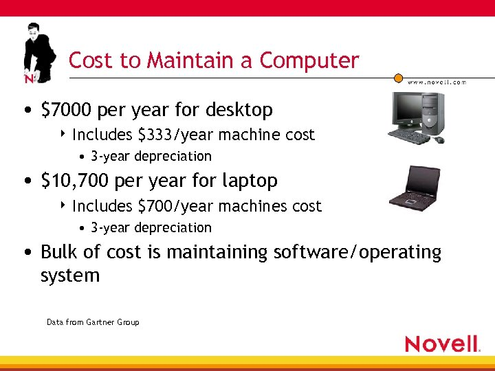 Cost to Maintain a Computer • $7000 per year for desktop 4 Includes $333/year