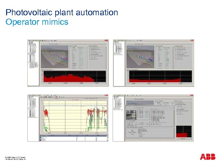 Photovoltaic plant automation Operator mimics © ABB Solar COC Spain 19 March 2018 |