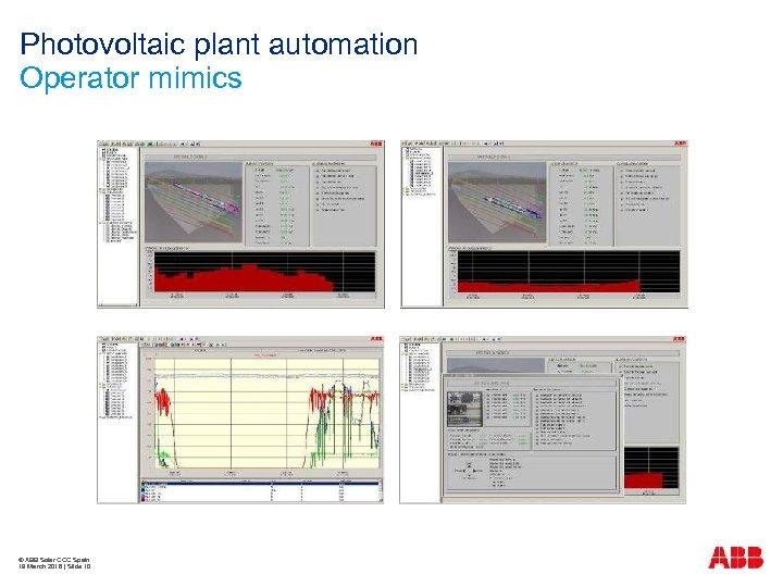 Photovoltaic plant automation Operator mimics © ABB Solar COC Spain 19 March 2018 |