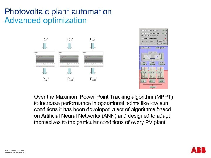 Photovoltaic plant automation Advanced optimization Over the Maximum Power Point Tracking algorithm (MPPT) to
