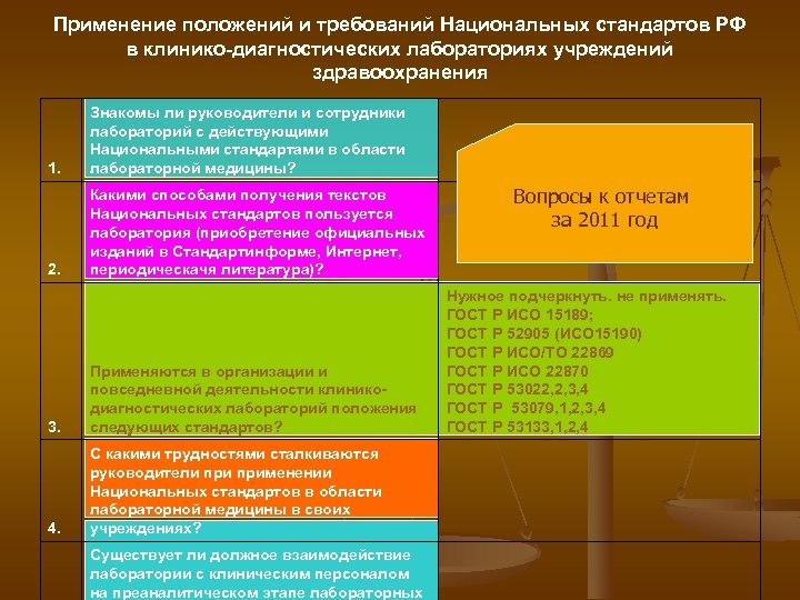Применение положений и требований Национальных стандартов РФ в клинико-диагностических лабораториях учреждений здравоохранения 1. Знакомы