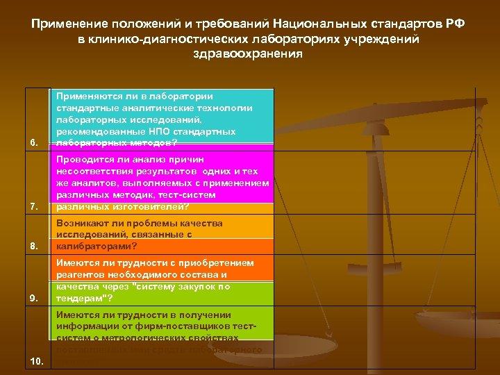 Применение положений и требований Национальных стандартов РФ в клинико-диагностических лабораториях учреждений здравоохранения 6. Применяются
