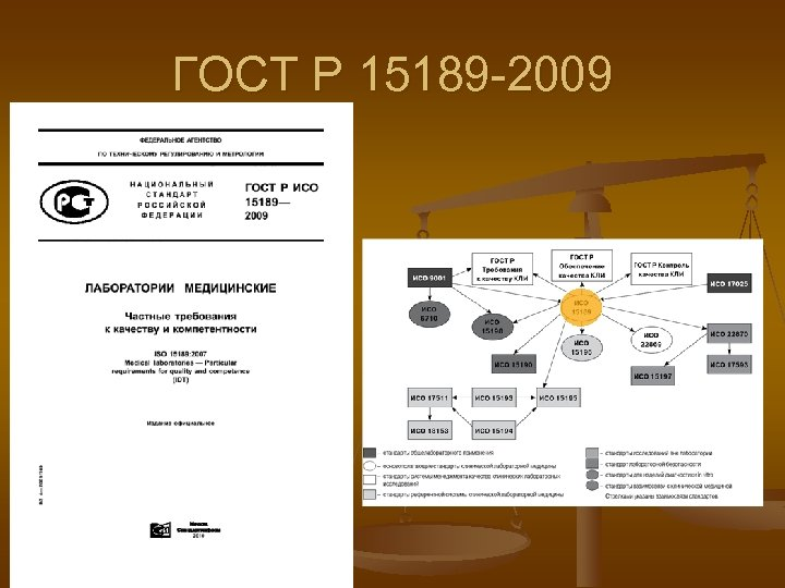 ГОСТ Р 15189 -2009