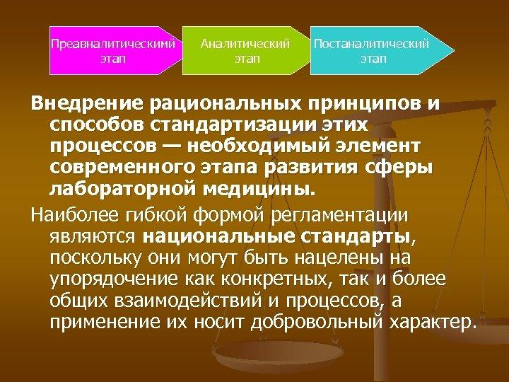 Преавналитическимй этап Аналитический этап Постаналитический этап Внедрение рациональных принципов и способов стандартизации этих процессов