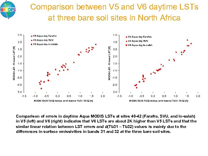 Comparison between V 5 and V 6 daytime LSTs at three bare soil sites