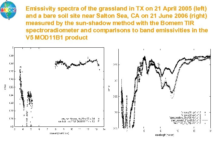 Emissivity spectra of the grassland in TX on 21 April 2005 (left) and a