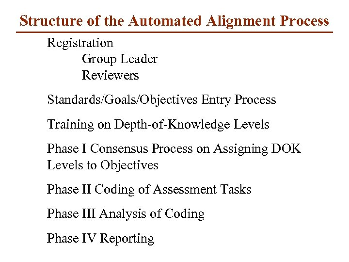 Structure of the Automated Alignment Process Registration Group Leader Reviewers Standards/Goals/Objectives Entry Process Training