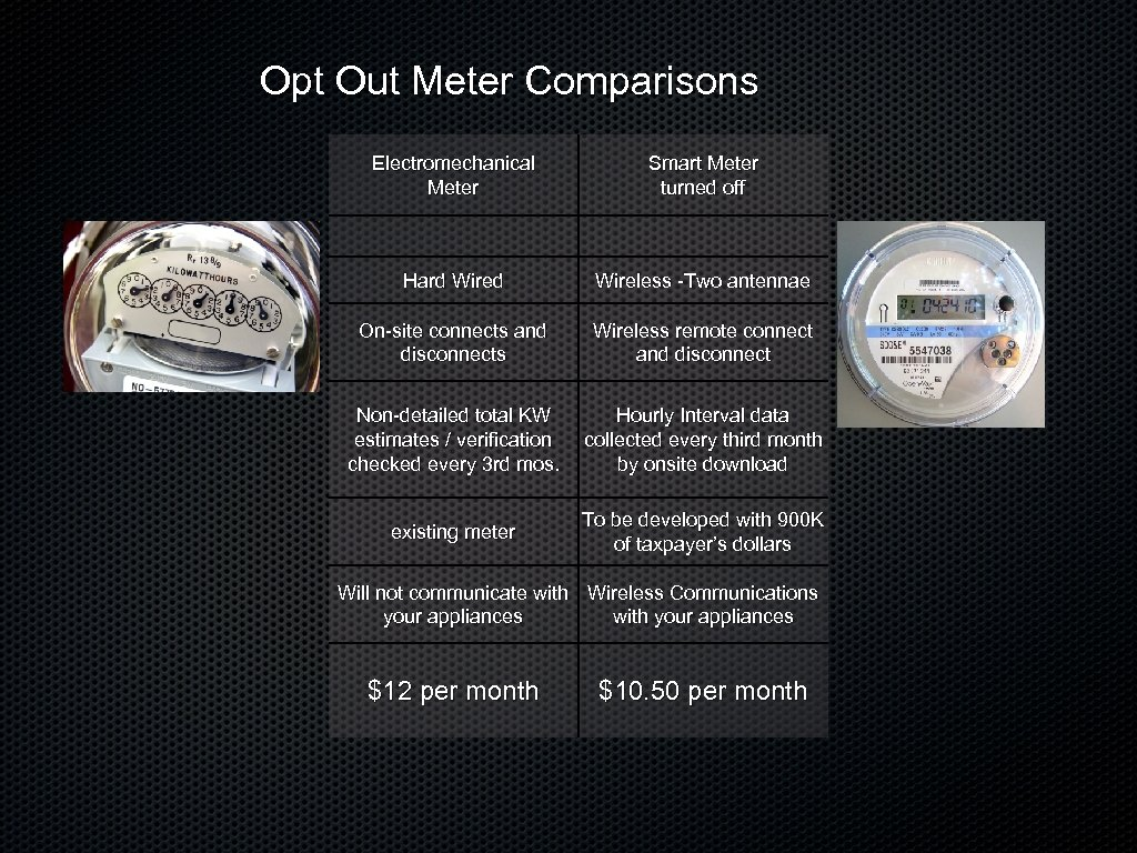 Opt Out Meter Comparisons Electromechanical Meter Smart Meter turned off Hard Wireless -Two antennae