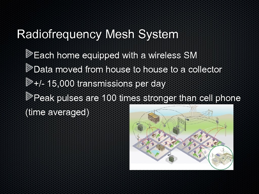 Radiofrequency Mesh System Each home equipped with a wireless SM Data moved from house