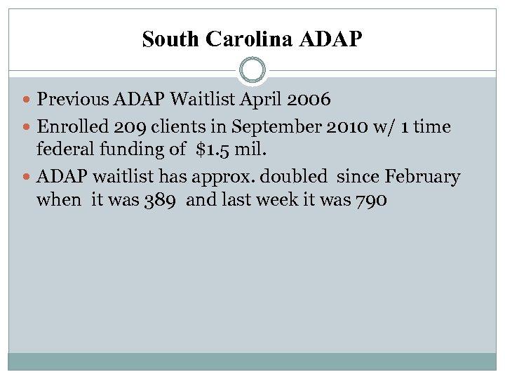 South Carolina ADAP Previous ADAP Waitlist April 2006 Enrolled 209 clients in September 2010