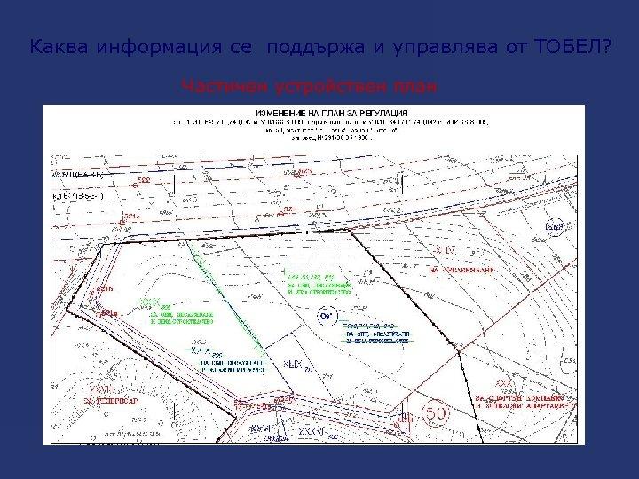 Каква информация се поддържа и управлява от ТОБЕЛ? Частичен устройствен план