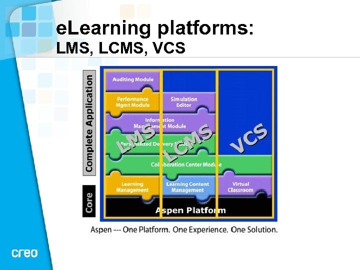 e. Learning platforms: LMS, LCMS, VCS