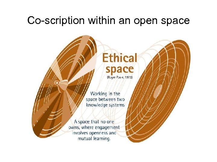Co-scription within an open space