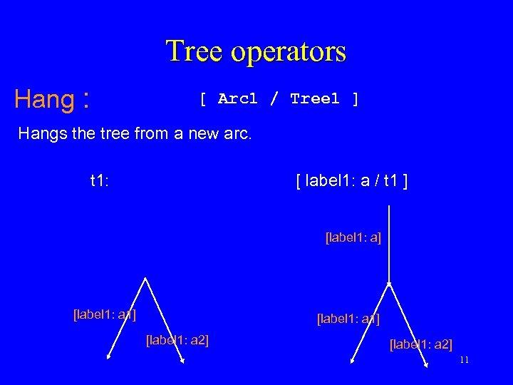 Tree operators Hang : [ Arc 1 / Tree 1 ] Hangs the tree