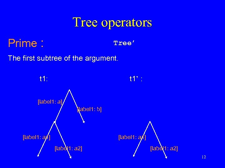 Tree operators Prime : Tree' The first subtree of the argument. t 1' :
