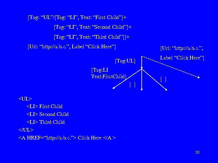 """[Tag: """"UL""""/[Tag: """"LI"""", Text: """"First Child""""]+ [Tag: """"LI"""", Text: """"Second Child""""]+ [Tag: """"LI"""", Text:"""