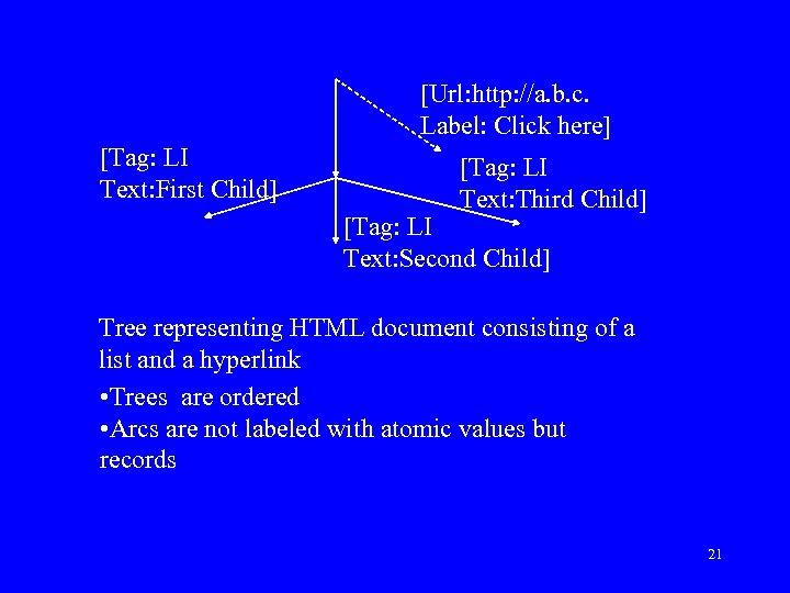 [Url: http: //a. b. c. Label: Click here] [Tag: LI Text: First Child] [Tag: