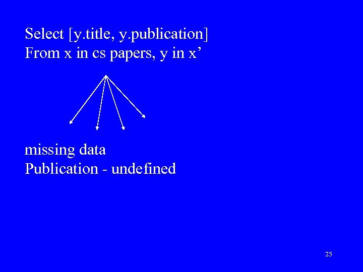 Select [y. title, y. publication] From x in cs papers, y in x' missing