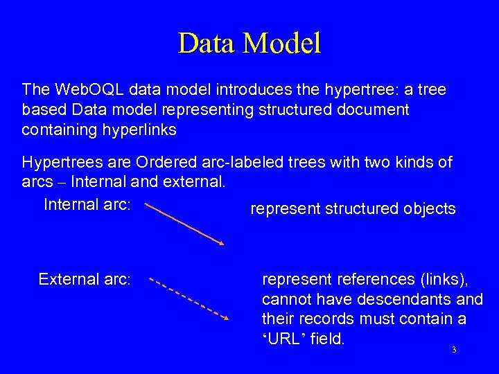 Data Model The Web. OQL data model introduces the hypertree: a tree based Data