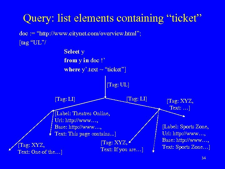 """Query: list elements containing """"ticket"""" doc : = """"http: //www. citynet. com/overview. html""""; [tag"""