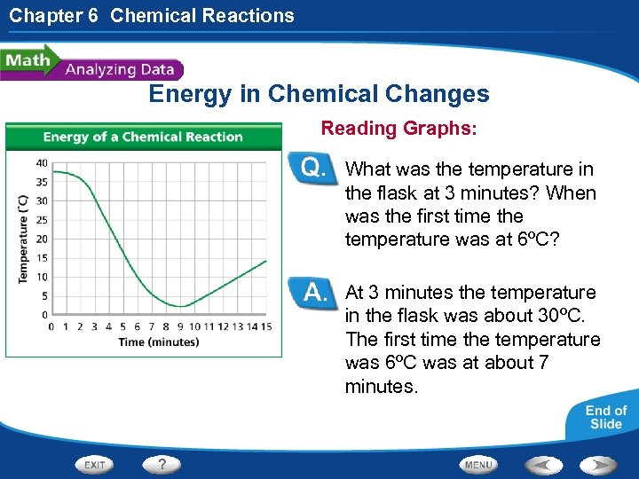Chapter 6 Chemical Reactions Energy in Chemical Changes Reading Graphs: What was the temperature