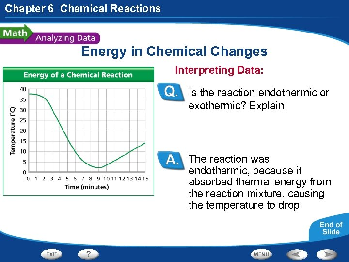 Chapter 6 Chemical Reactions Energy in Chemical Changes Interpreting Data: Is the reaction endothermic