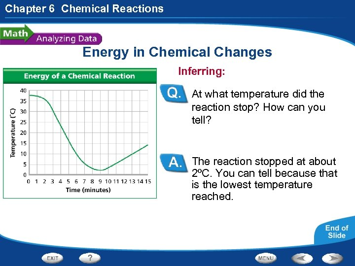 Chapter 6 Chemical Reactions Energy in Chemical Changes Inferring: At what temperature did the
