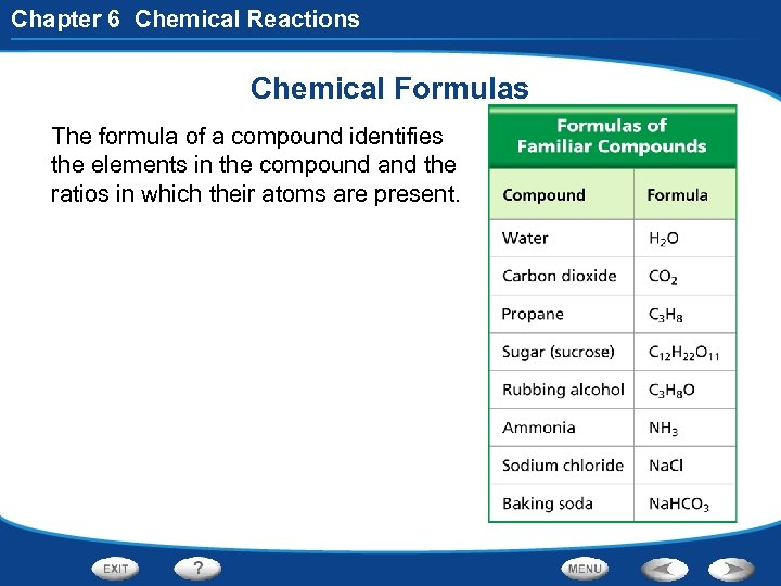 Chapter 6 Chemical Reactions Chemical Formulas The formula of a compound identifies the elements