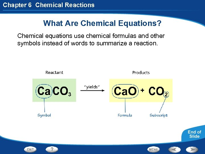 Chapter 6 Chemical Reactions What Are Chemical Equations? Chemical equations use chemical formulas and