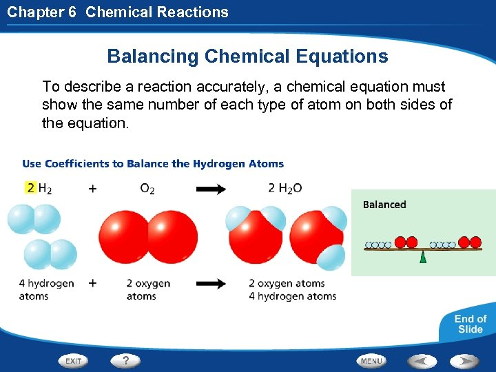 Chapter 6 Chemical Reactions Balancing Chemical Equations To describe a reaction accurately, a chemical
