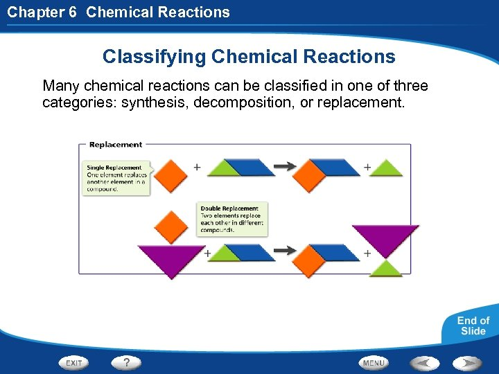 Chapter 6 Chemical Reactions Classifying Chemical Reactions Many chemical reactions can be classified in