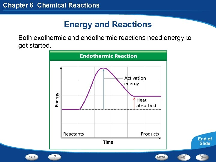Chapter 6 Chemical Reactions Energy and Reactions Both exothermic and endothermic reactions need energy