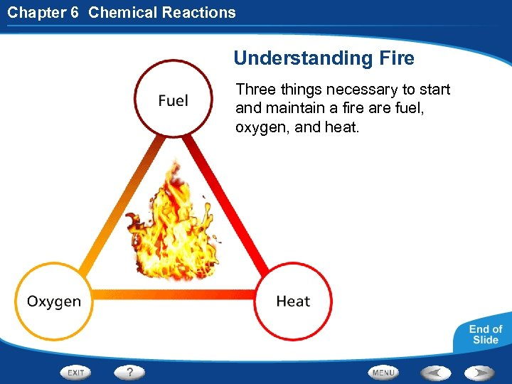 Chapter 6 Chemical Reactions Understanding Fire Three things necessary to start and maintain a