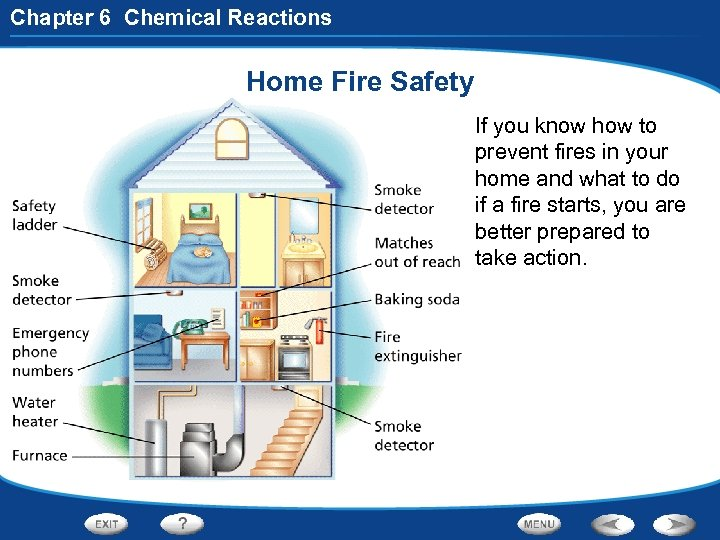 Chapter 6 Chemical Reactions Home Fire Safety If you know how to prevent fires