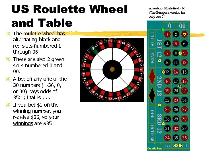US Roulette Wheel and Table z The roulette wheel has alternating black and red