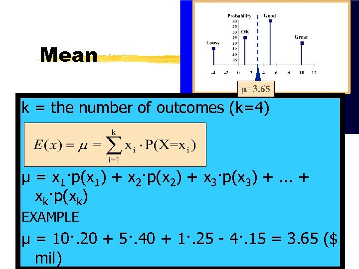Mean µ=3. 65 k = the number of outcomes (k=4) µ = x 1·p(x