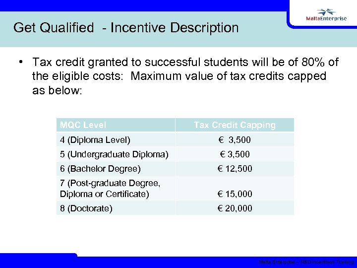 Get Qualified - Incentive Description • Tax credit granted to successful students will be