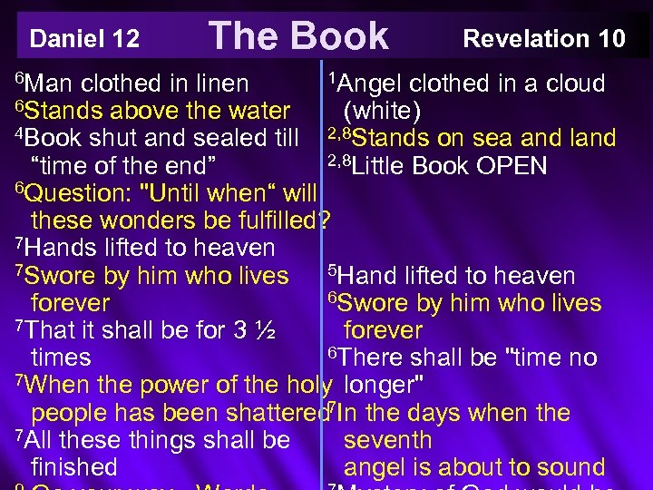Daniel 12 6 Man The Book Revelation 10 1 Angel clothed in a cloud