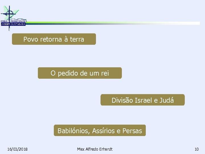 Povo retorna à terra O pedido de um rei Divisão Israel e Judá Babilónios,