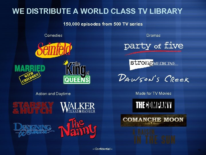 WE DISTRIBUTE A WORLD CLASS TV LIBRARY 150, 000 episodes from 500 TV series