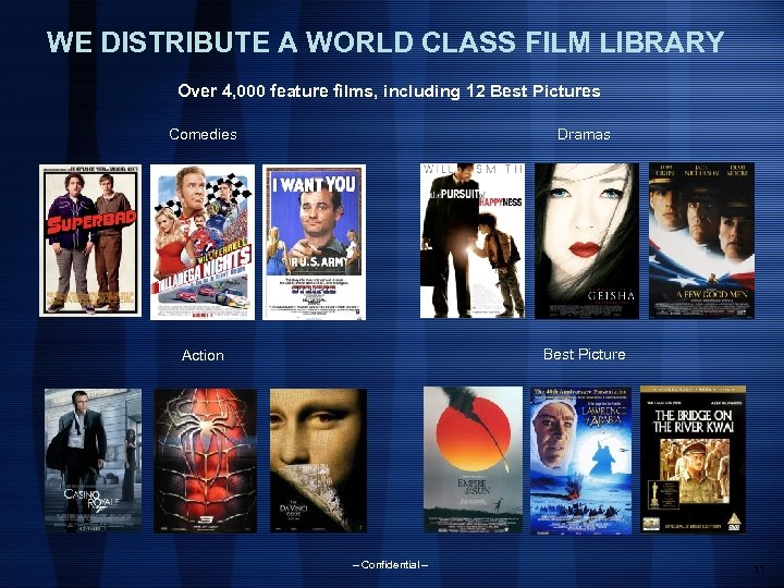 WE DISTRIBUTE A WORLD CLASS FILM LIBRARY Over 4, 000 feature films, including 12