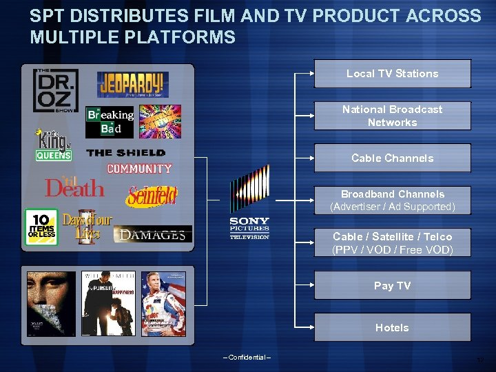 SPT DISTRIBUTES FILM AND TV PRODUCT ACROSS MULTIPLE PLATFORMS Local TV Stations National Broadcast