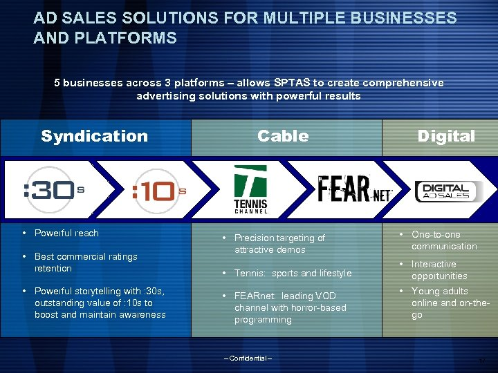 AD SALES SOLUTIONS FOR MULTIPLE BUSINESSES AND PLATFORMS 5 businesses across 3 platforms –
