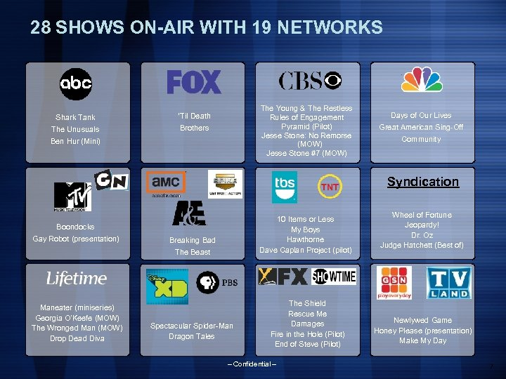 28 SHOWS ON-AIR WITH 19 NETWORKS Shark Tank The Unusuals The Young & The