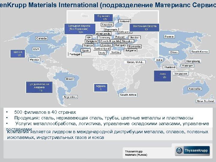 en. Krupp Materials International (подразделение Материалс Сервис • 500 филиалов в 40 странах •
