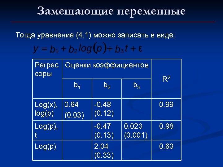 Замещающие переменные Тогда уравнение (4. 1) можно записать в виде: Регрес Оценки коэффициентов соры