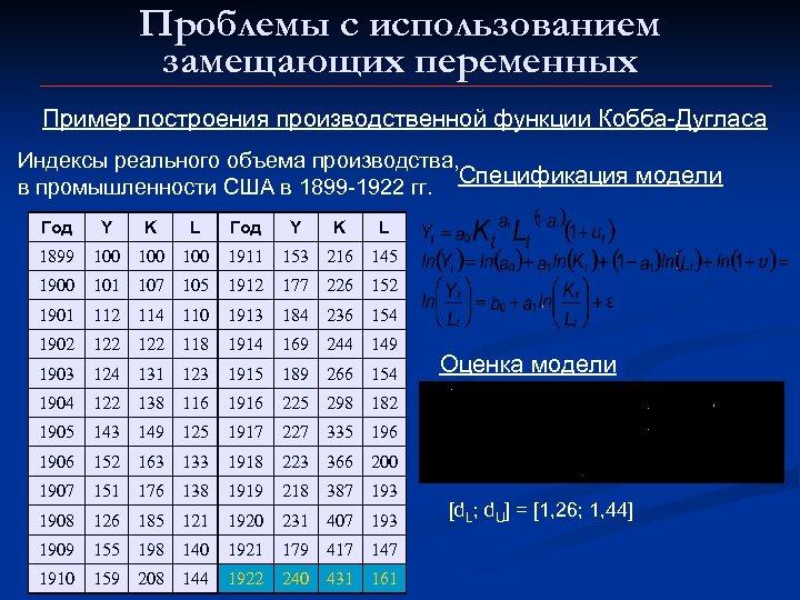 Проблемы с использованием замещающих переменных Пример построения производственной функции Кобба-Дугласа Индексы реального объема производства,